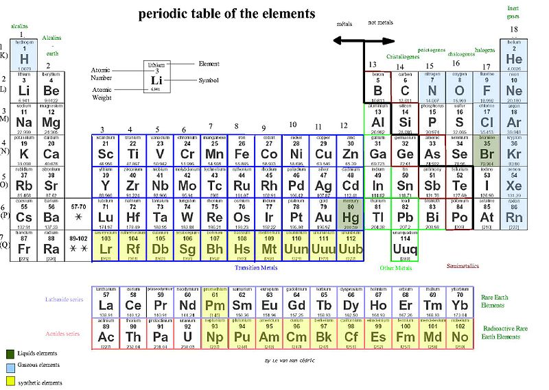 Official names and symbols of four newly discovered elements official names and symbols of four newly discovered elements announced the science explorer urtaz Gallery