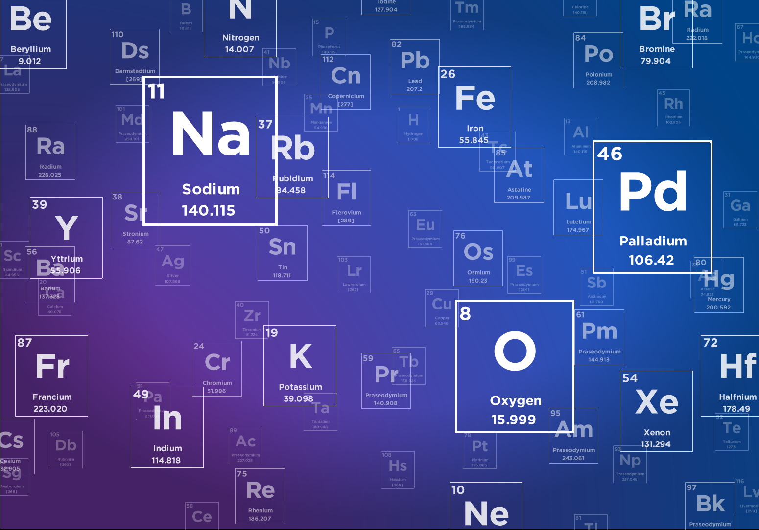 Here are the proposed names for the four new elements on the here are the proposed names for the four new elements on the periodic table the science explorer gamestrikefo Gallery