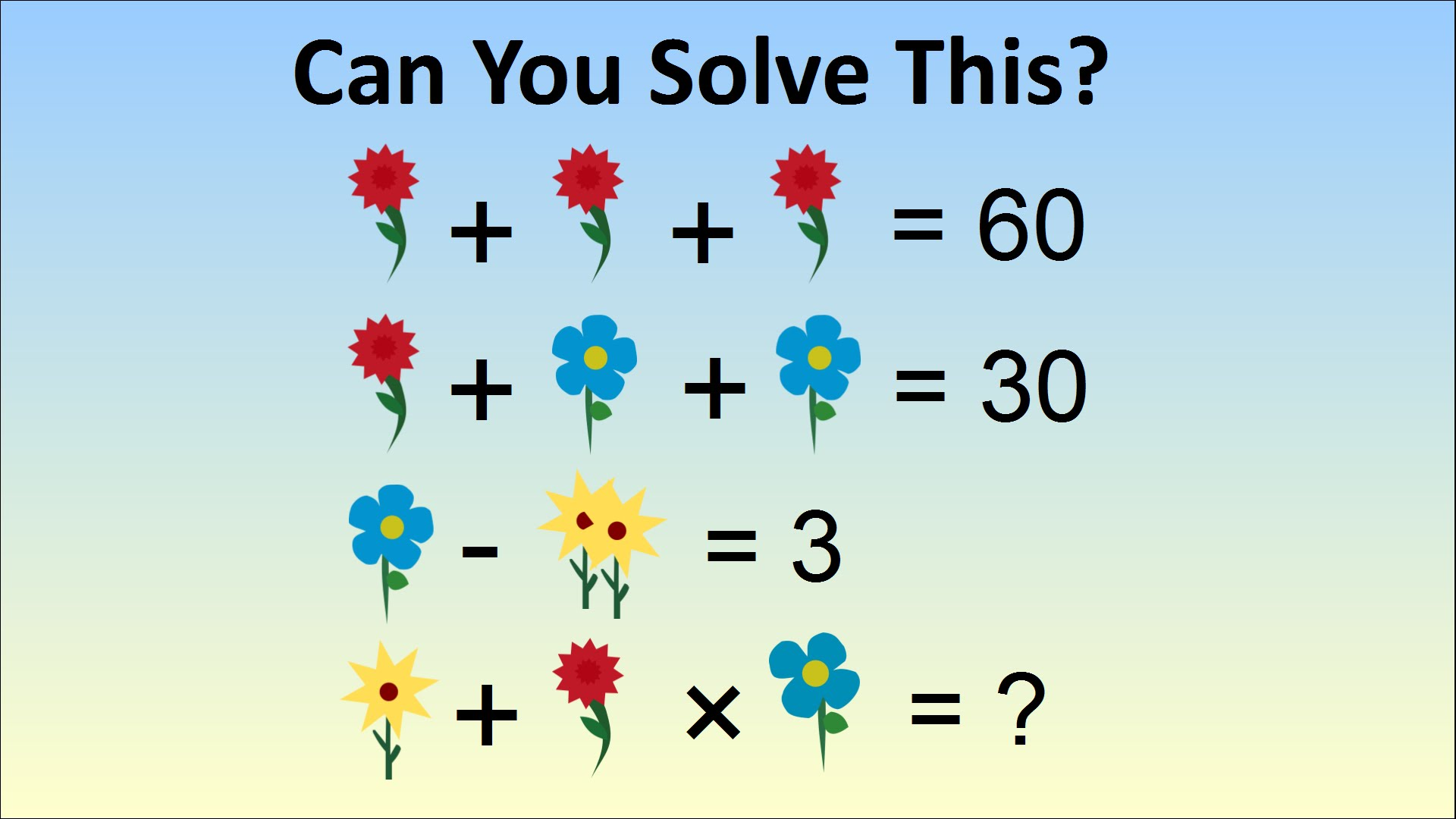 Can You Solve Flower Math Problem on Math Riddles