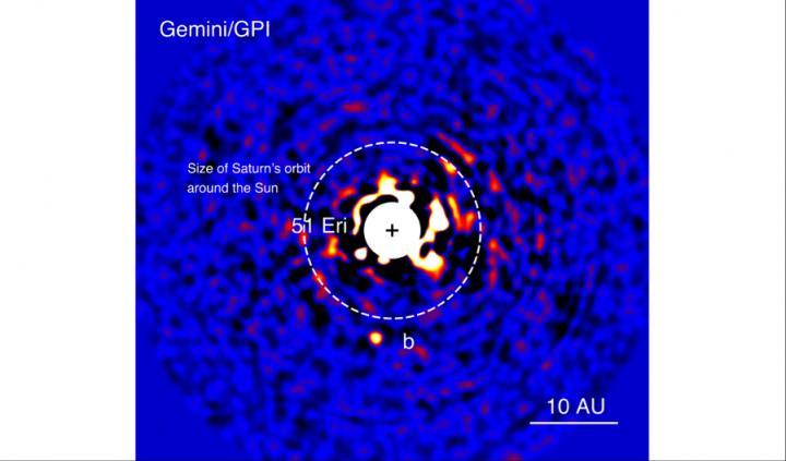 GPI image of the Jupiter-like planet, 51 Eridani b.