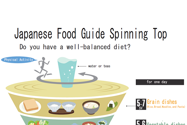 Japan's spinning top nutrition guide
