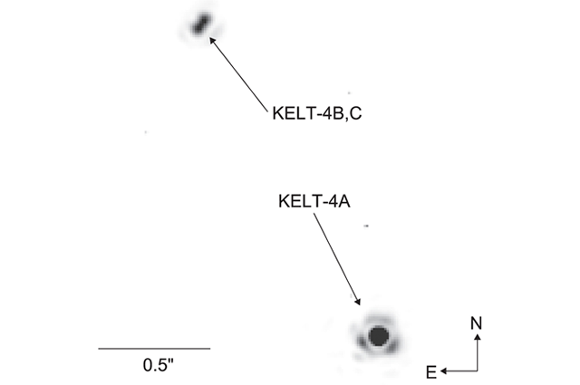Diagram of KELT-4Ab and its three suns