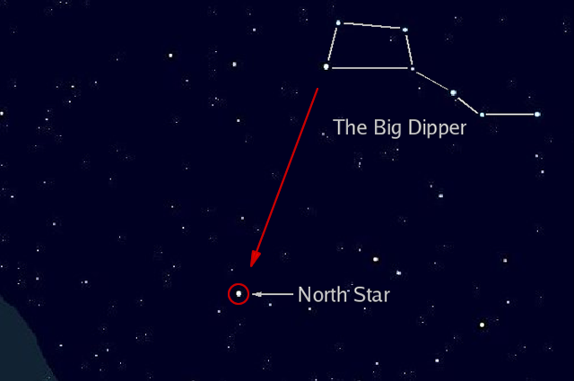 How to find the north star from the big dipper