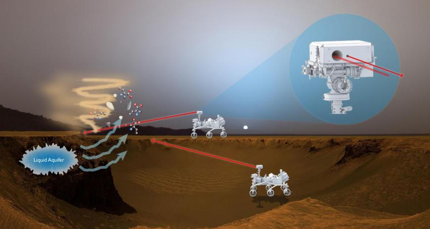 New Military-Inspired 'Sniffing' Tool Could Help Search Life on Mars