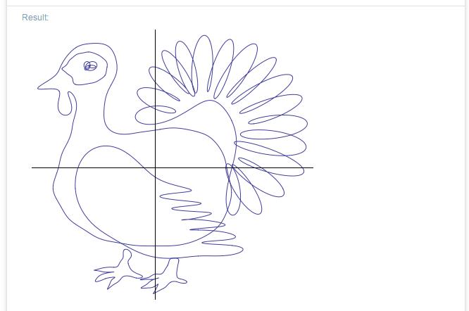 How to graph a turkey (Wolfram Alpha)