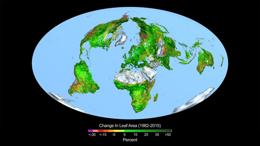 Change in leaf area across the globe. Satellite imagery