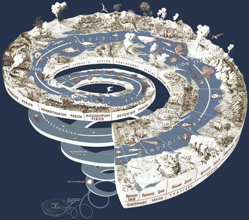 Geological timeline of Earth