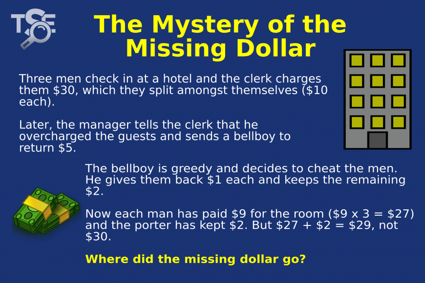 Dollar Hotel Room Riddle Answer