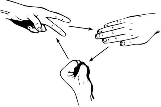 black outlines of three hands: rock, paper, scissors