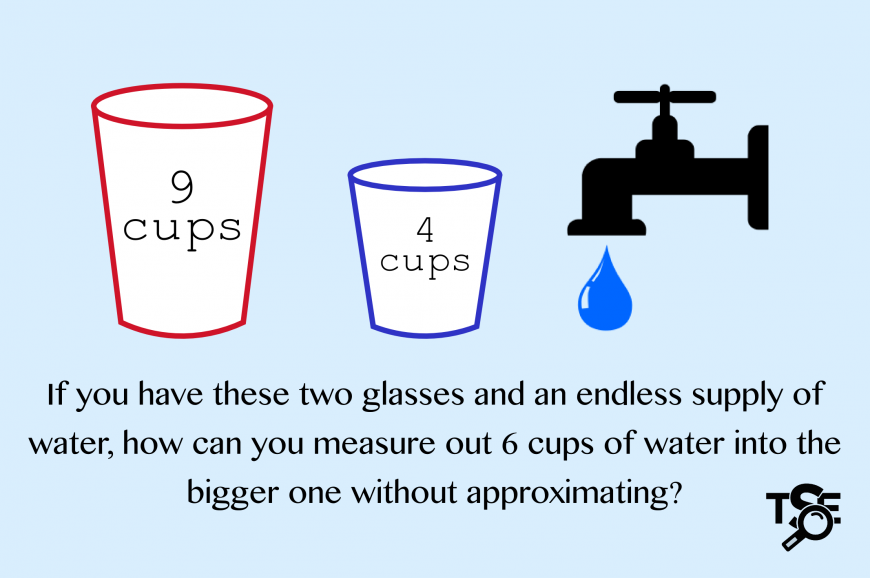 if you have a 9-cup glass and a 4-cup glass and an endless supply of water, how can you measure out 6 cups of water into the bigger one without approximating?
