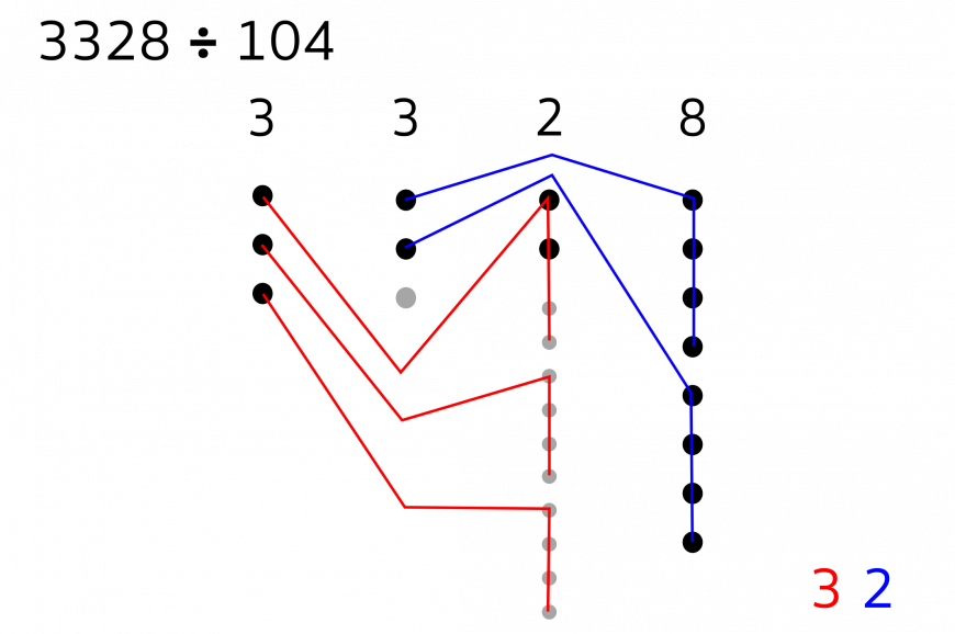 diagram with colored lines and dots