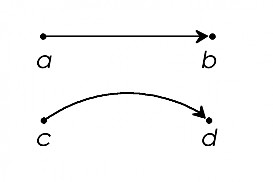 Diagram of Gravitational Time Dialation