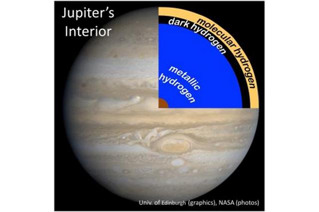 "jupiter diagram  ""dark hydrogen"" may be lurking inside gas giants like ... #5"