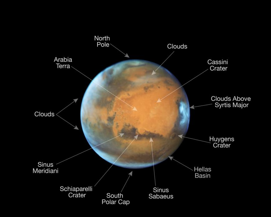 Mars Hubble annotated