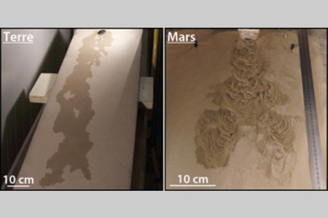 Water flow on Mars versus Earth