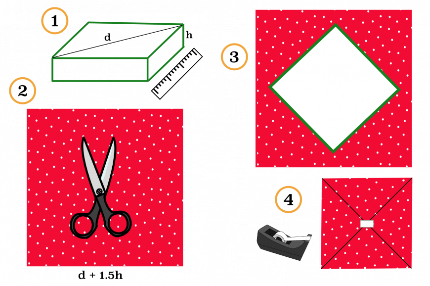 Photo instructions for perfect gift wrapping