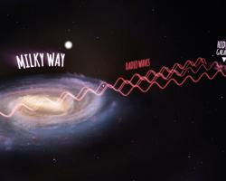Artist's impression of Milky Way and Hidden Galaxies