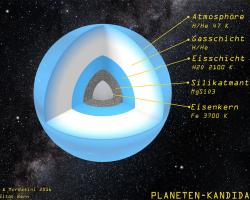 Cross section of planet nine