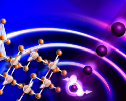 Excitation of a spin liquid on a honeycomb lattice with neutrons.