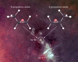 Chiral molecules found on Sagittarius B2