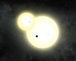 Two stars behind a planet