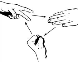 black outlines of three hands: rock, paper, scissors