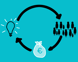Diagram representing crowdsourcing